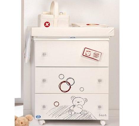 C moda para beb - Ikea comodas bebe ...
