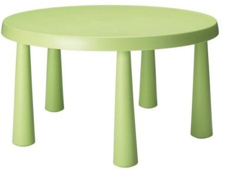 mesas infantiles originales ikea
